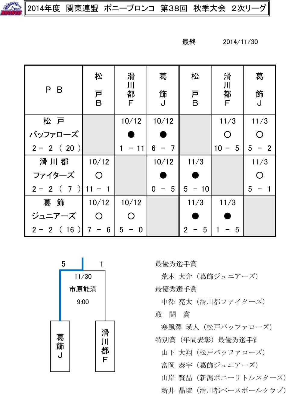 2014_aut_b1130f
