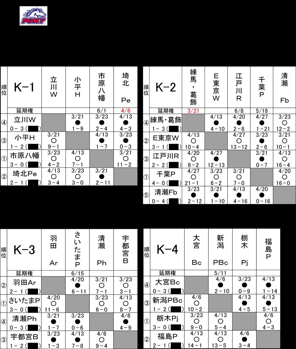 14_sp_i0427