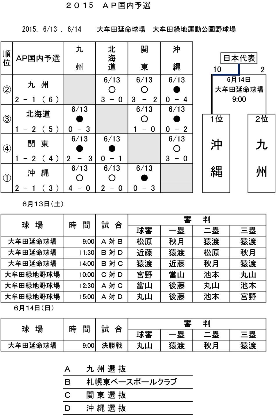 2015APポニー国内予選-(九州)