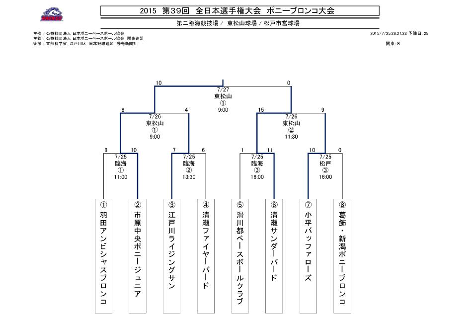 2015_ajb