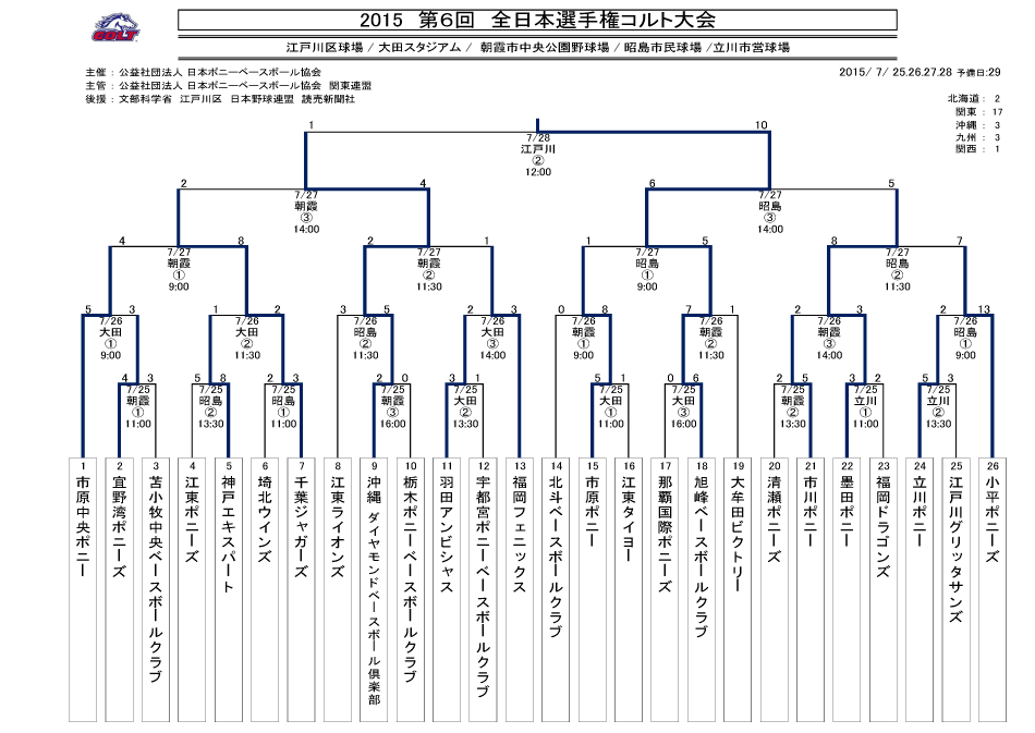 2015_ajc