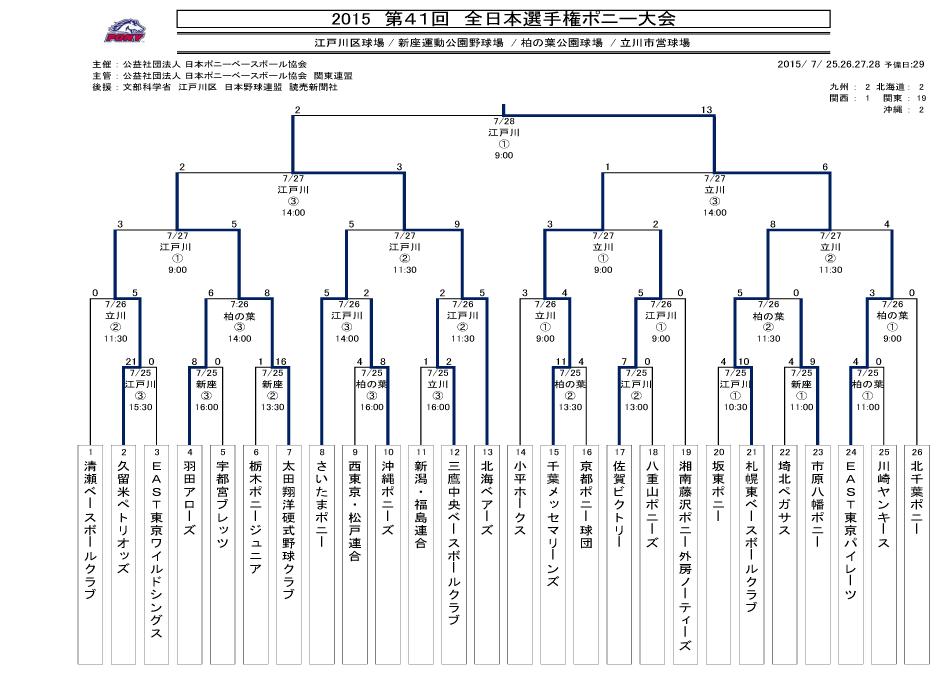 2015_ajp