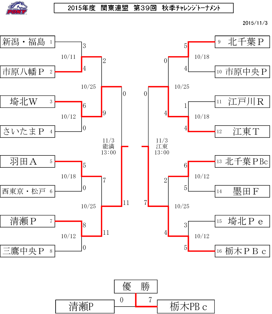 2015aki_ch_1103
