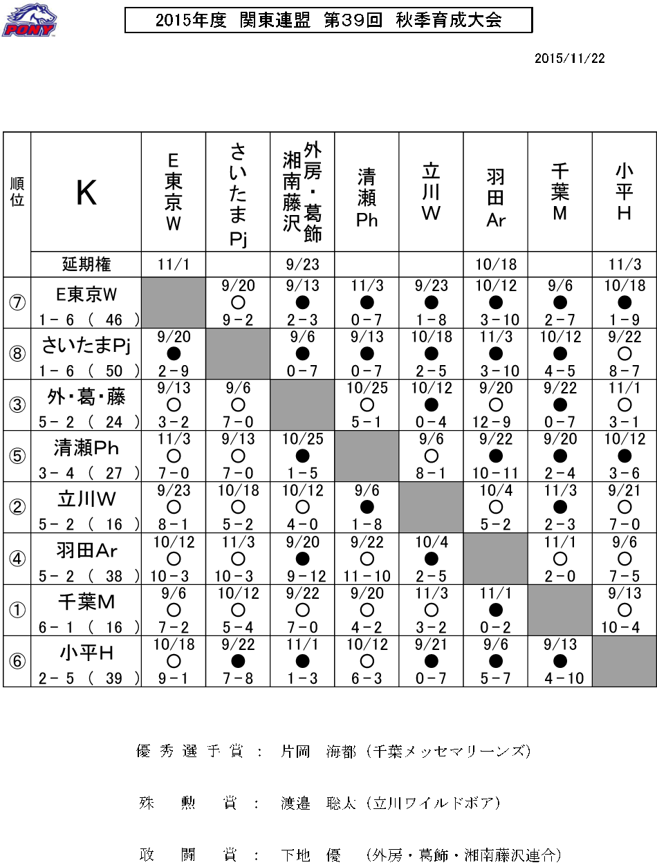 2015aki_i_1122